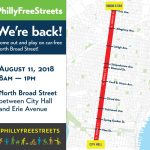 Parking, Street Closure and Transit Information for Philly Free Streets